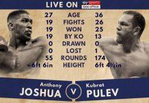 """Световният шампион по бокс в тежка категория Антъни Джошуа се закани да покаже на Кубрат Пулев, че е """"кралят на ринга"""". Двамата се срещат на 28 октомври в К"""