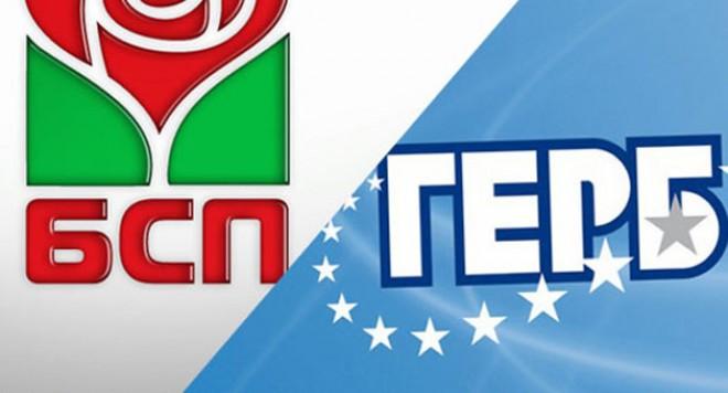 """Ако парламентарните избори бяха днес23.7% от българите посочват ГЕРБ, а 20.1% – БСП. Електоралното влияние на ДПС възлиза на 6.1%, а на ОП е 5.5%. За Демократична България биха гласували 2%. Воля, АБВ и РБ биха получили по 1%. За други партии биха гласували 5.1%, а 34.2% заявяват, че няма да гласуват. Това сочи национално представително изследване на """"Екзакта"""", проведено в периода 28 септември - 5 октомври 2018 г. По метода на прякото полустандартизирано """"face-to-face"""" интервю по домовете им са интервюирани 1000 пълнолетни българи в 125 гнезда, в 92 населени места. За нова партия през октомври биха гласували 39% от българите. Делът на интересуващите се от нова партия плавно нараства от началото на 2018 г. Вторичният анализ показва, че една нова партия засега има електорален ресурс главно сред симпатизантите на извънпарламентарните формации. Делът на българите, които не желаят предсрочни избори възлиза на 50%. За нови избори се обявяват 31%. За последните месеци с 11% нараства делът на левите избиратели, които искат предсрочен вот – от 53% на 64%."""