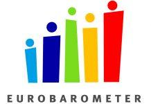 Евробарометър