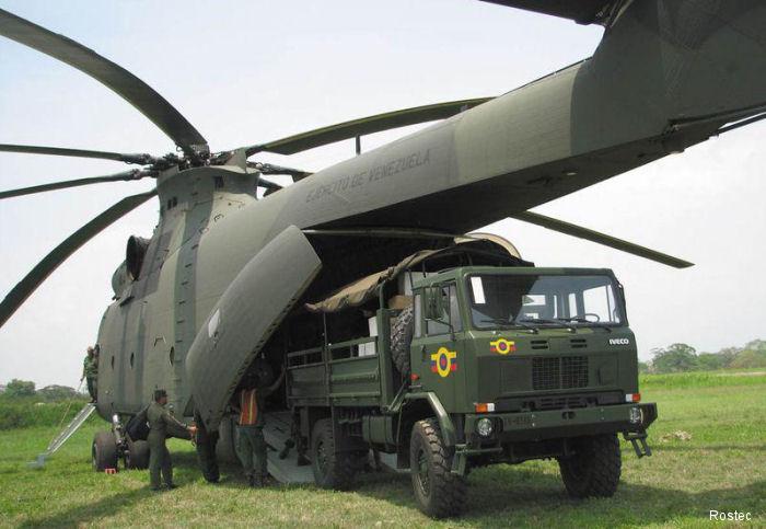 Венецуела, хеликоптер