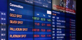стокова борса, фондови пазари