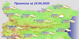времето, прогноза, 19 април