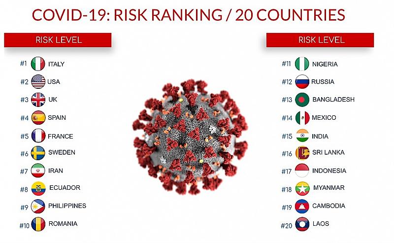 коронавирус, Европа, България
