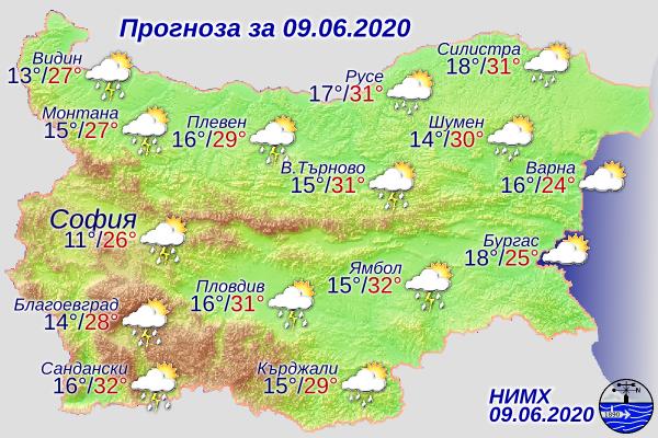 прогноза за времето за 9 юни 2020г.