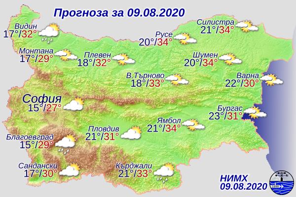 времето за 9 август 2020г.